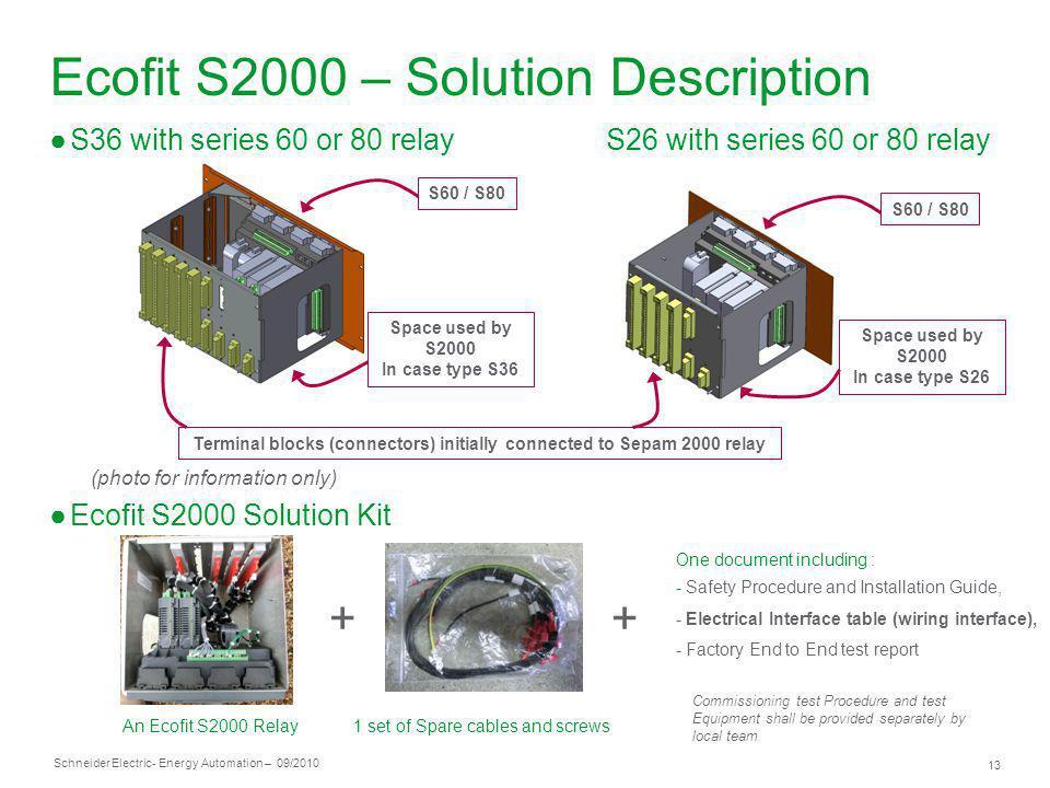 Ecofit S2000 – Solution Description