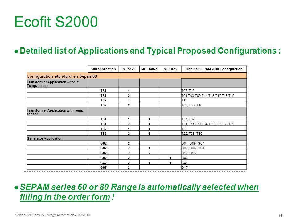 Original SEPAM 2000 Configuration