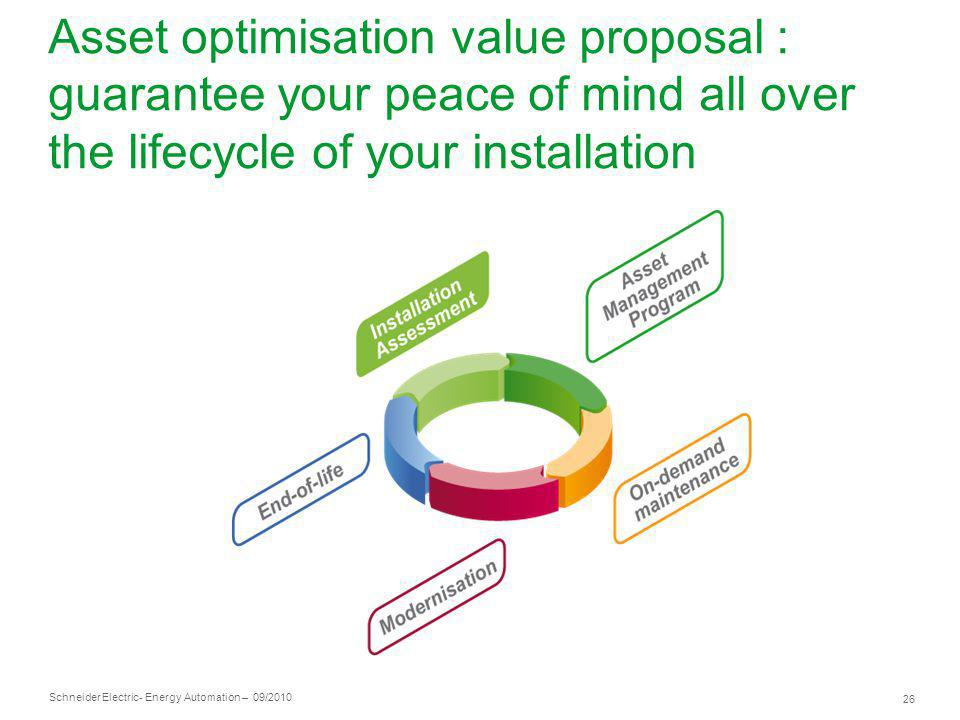 Asset optimisation value proposal : guarantee your peace of mind all over the lifecycle of your installation