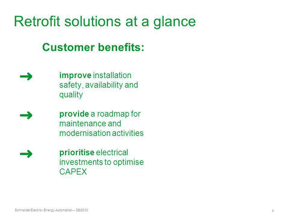 Retrofit solutions at a glance