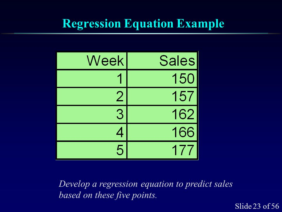 Regression Equation Example