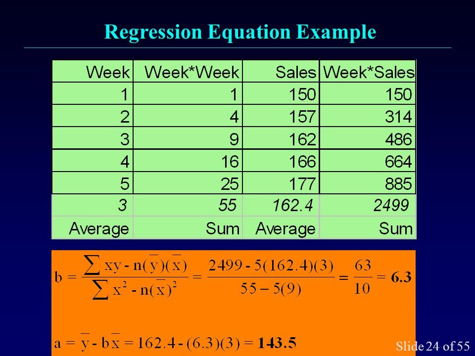 y = 143.5 + 6.3t Regression Equation Example 180 175 170 165 160 Sales