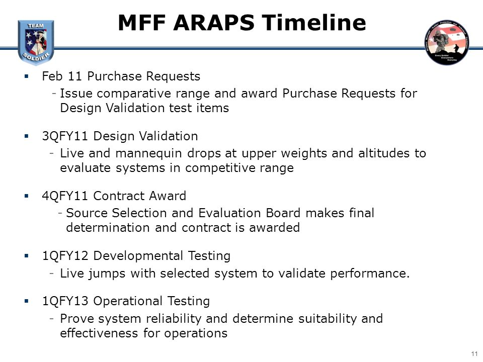 MFF ARAPS Timeline Feb 11 Purchase Requests