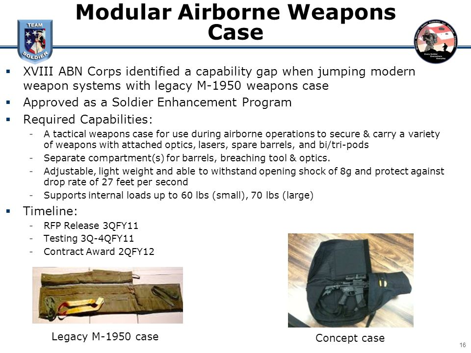 Modular Airborne Weapons Case