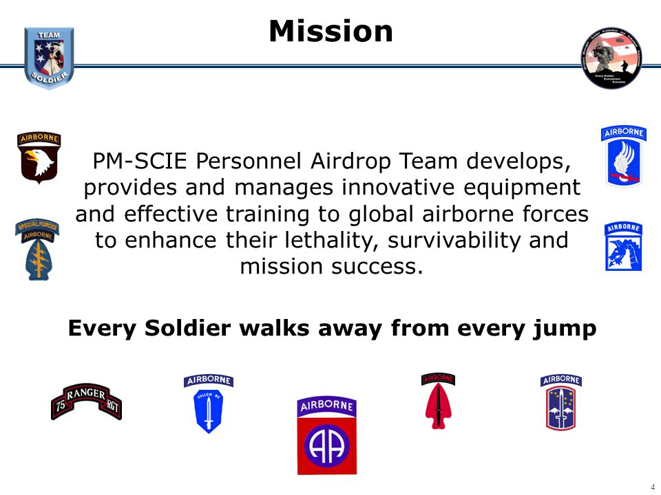 Every Soldier walks away from every jump