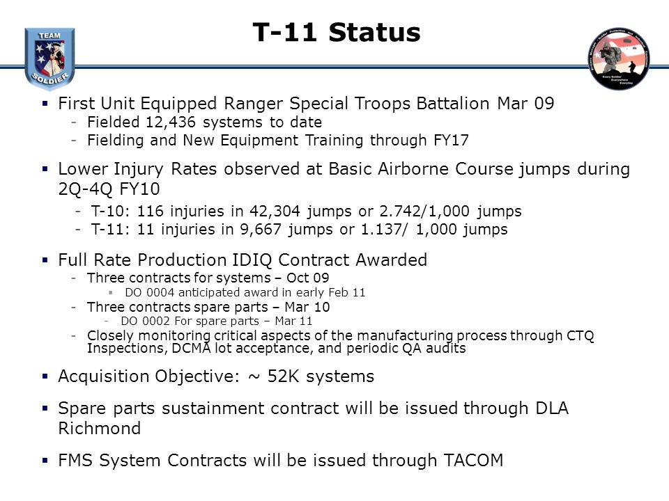 T-11 Status First Unit Equipped Ranger Special Troops Battalion Mar 09