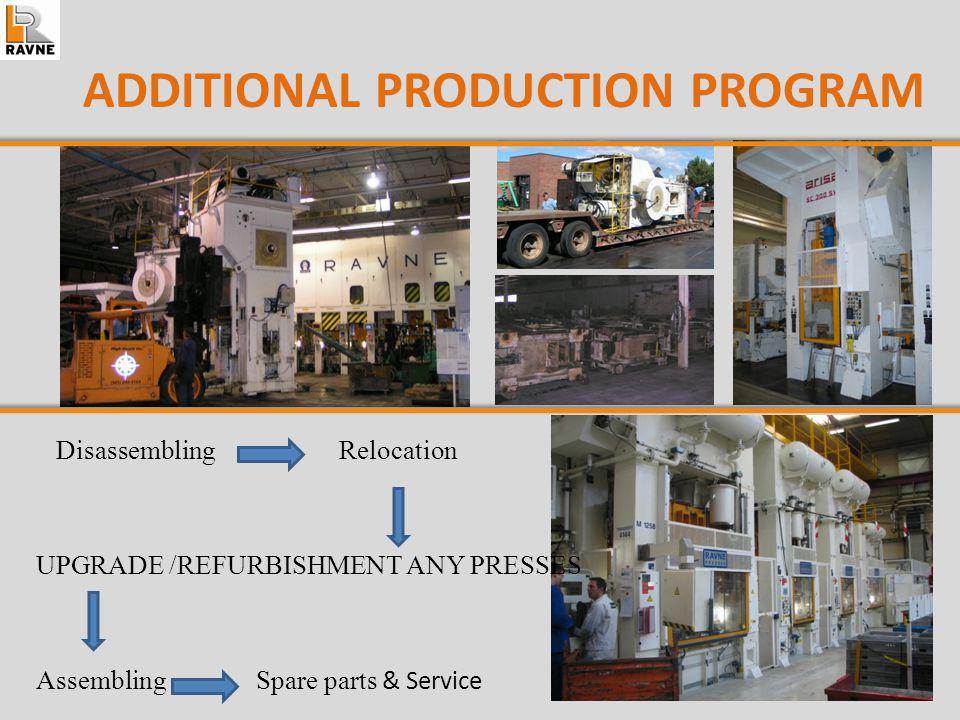 ADDITIONAL PRODUCTION PROGRAM