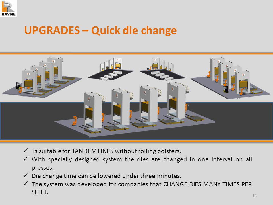 UPGRADES – Quick die change