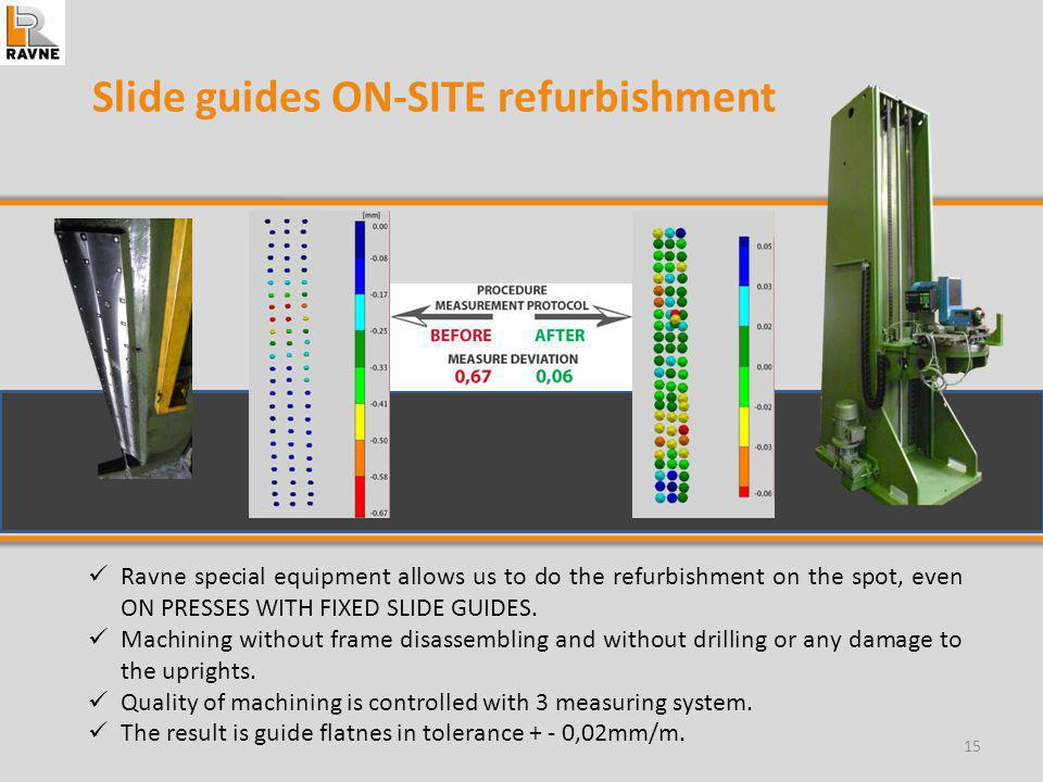 Slide guides ON-SITE refurbishment