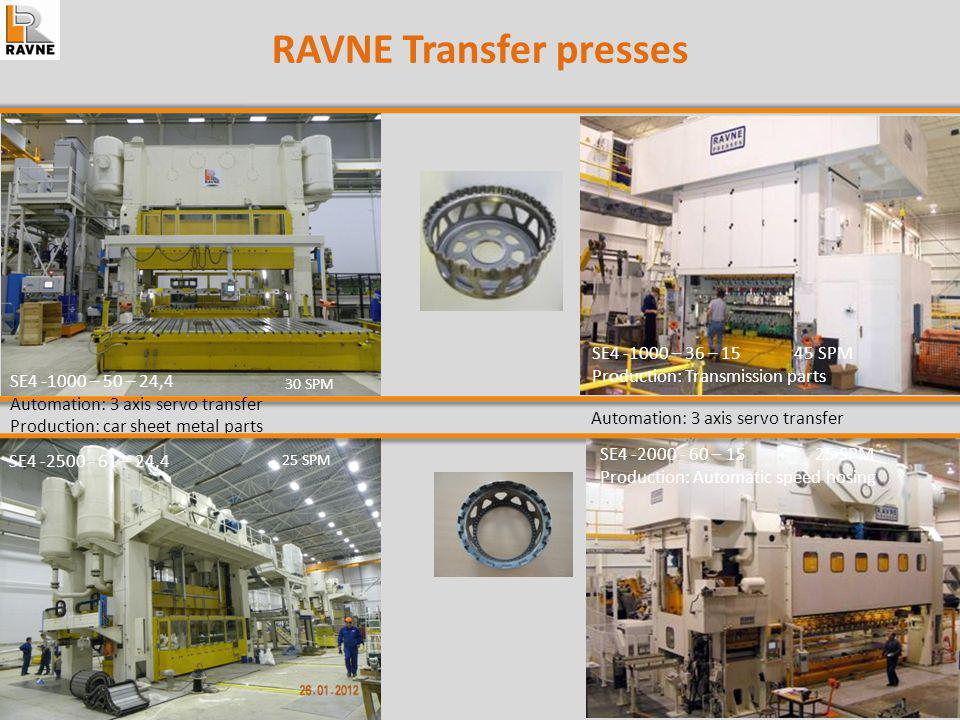 RAVNE Transfer presses