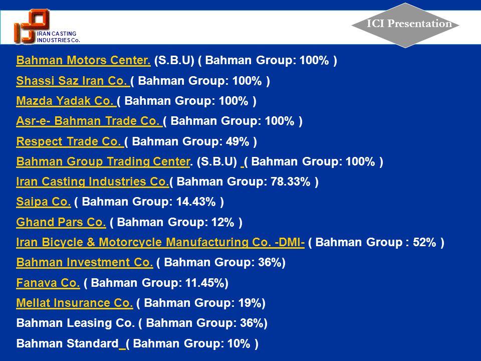 Bahman Motors Center. (S.B.U) ( Bahman Group: 100% )