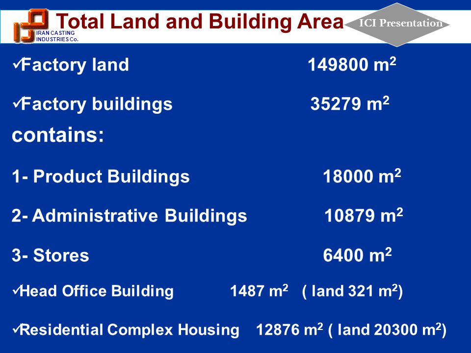 Total Land and Building Area