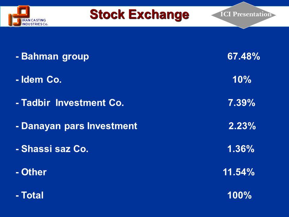 Stock Exchange - Bahman group 67.48% - Idem Co. 10%