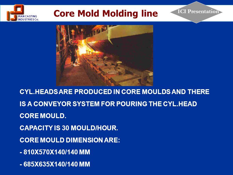 Core Mold Molding line