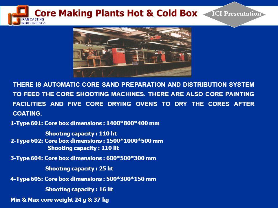 Core Making Plants Hot & Cold Box