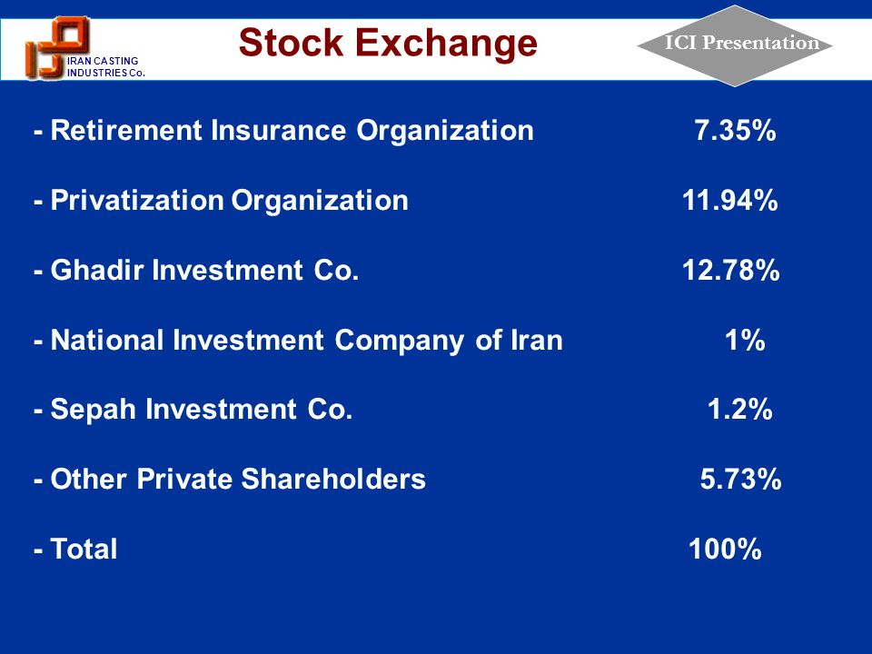 Stock Exchange - Retirement Insurance Organization 7.35%