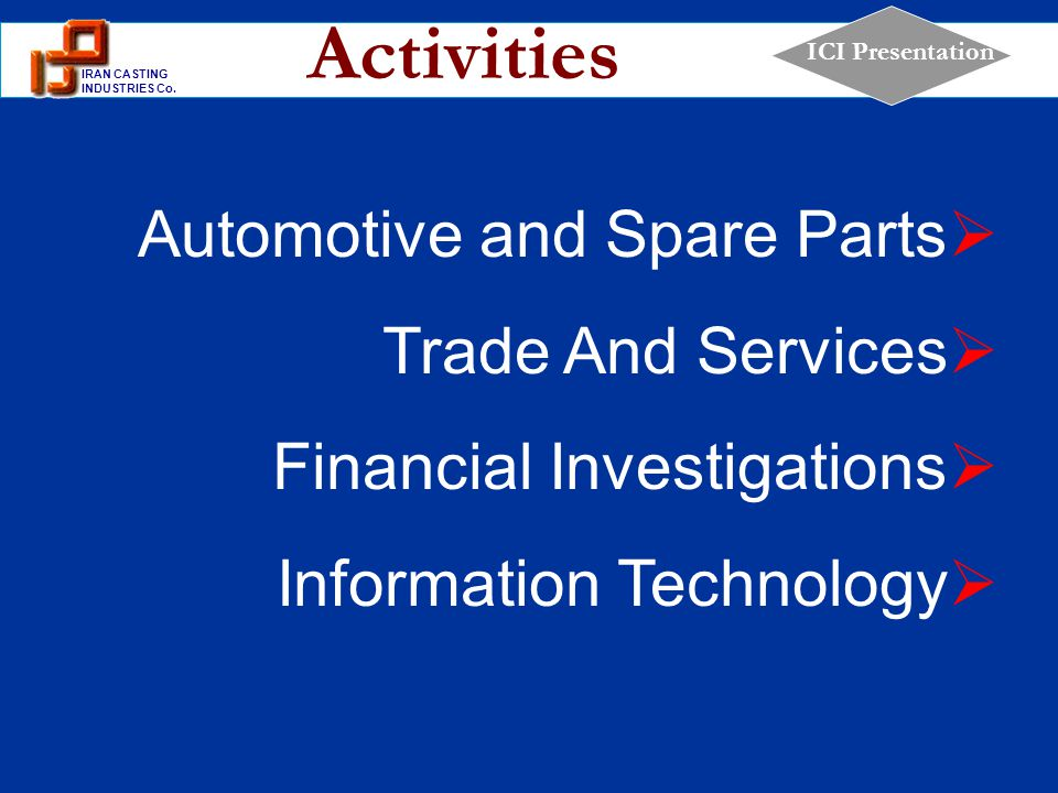 Activities Automotive and Spare Parts Trade And Services