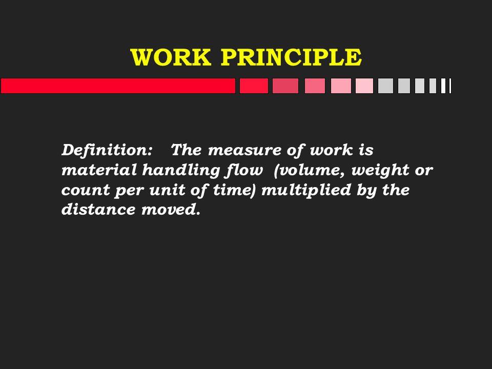 WORK PRINCIPLE