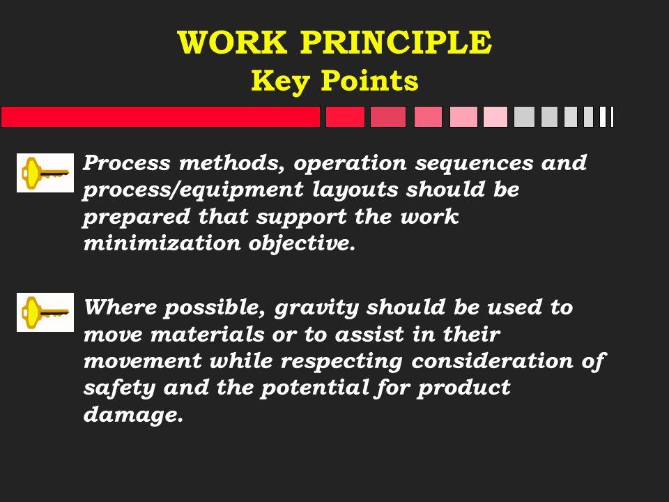 WORK PRINCIPLE Key Points