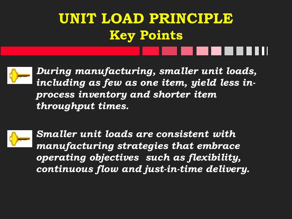 UNIT LOAD PRINCIPLE Key Points