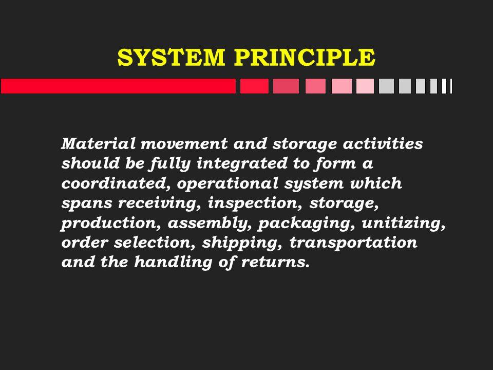SYSTEM PRINCIPLE