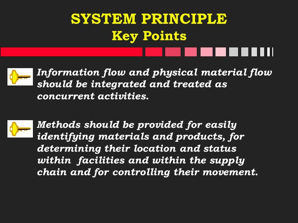 SYSTEM PRINCIPLE Key Points