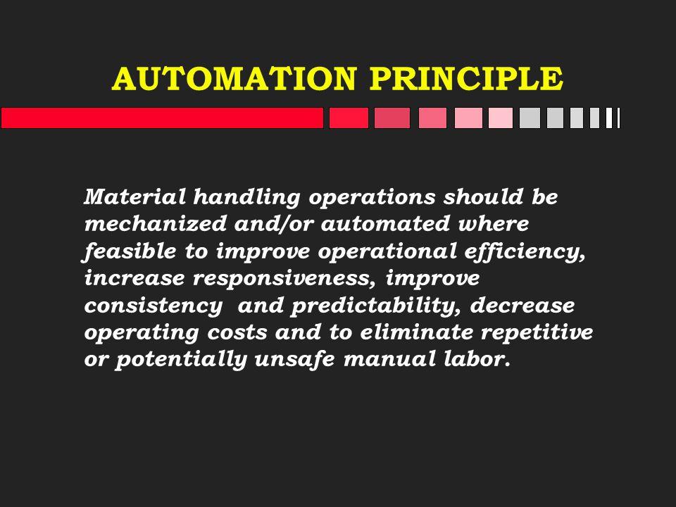 AUTOMATION PRINCIPLE