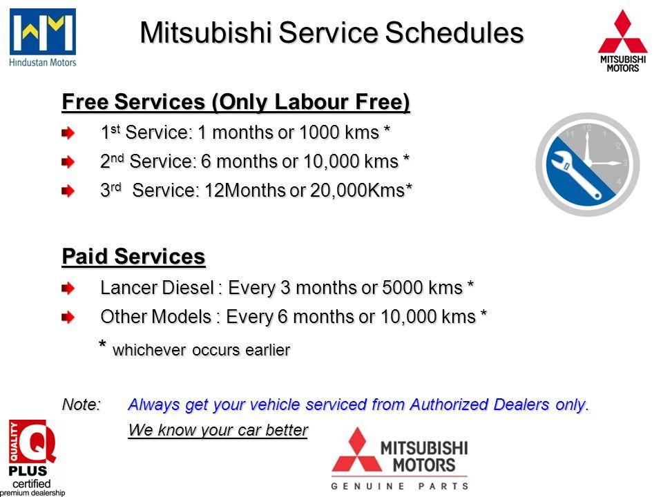Mitsubishi Service Schedules
