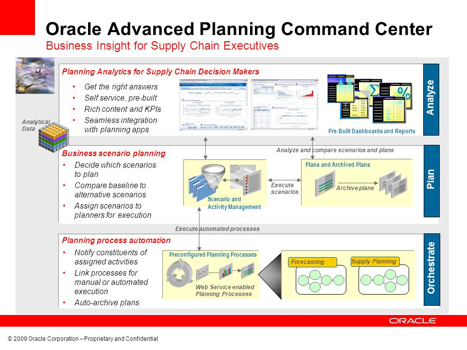 Oracle Advanced Planning Command Center
