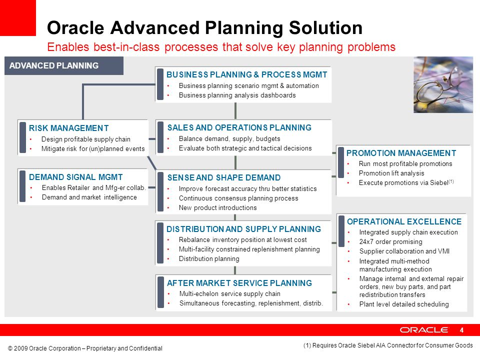Oracle Advanced Planning Solution