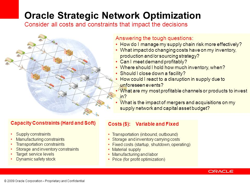 Oracle Strategic Network Optimization
