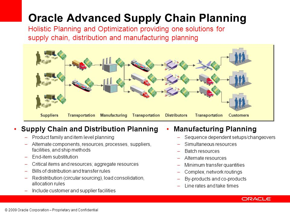 Oracle Advanced Supply Chain Planning Holistic Planning and Optimization providing one solutions for supply chain, distribution and manufacturing planning