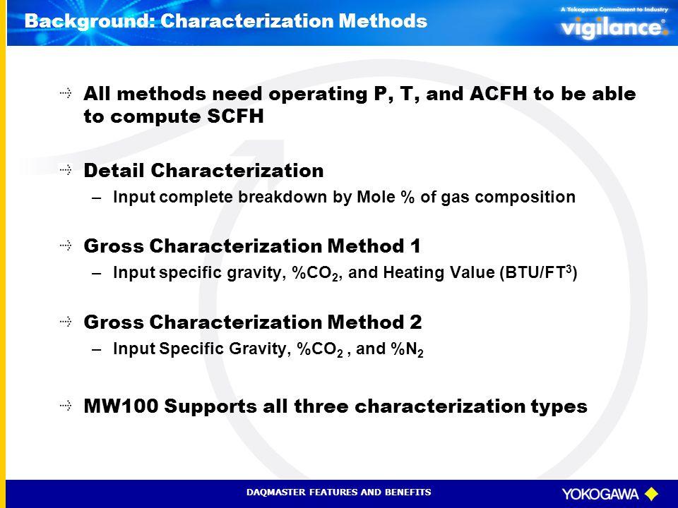 Background: Characterization Methods
