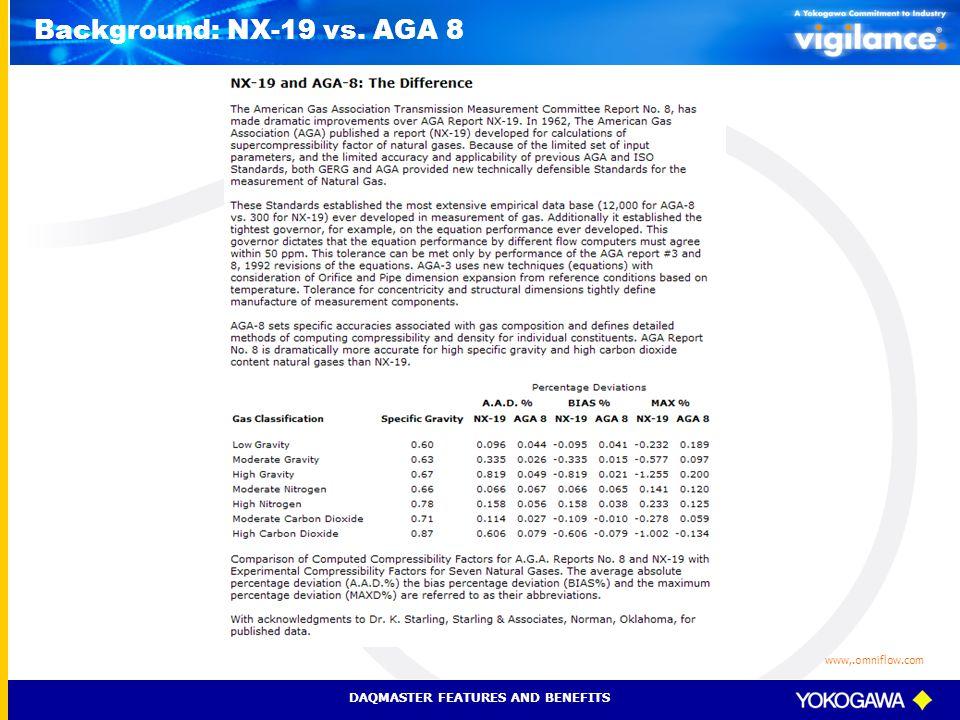Background: NX-19 vs. AGA 8 www,.omniflow.com