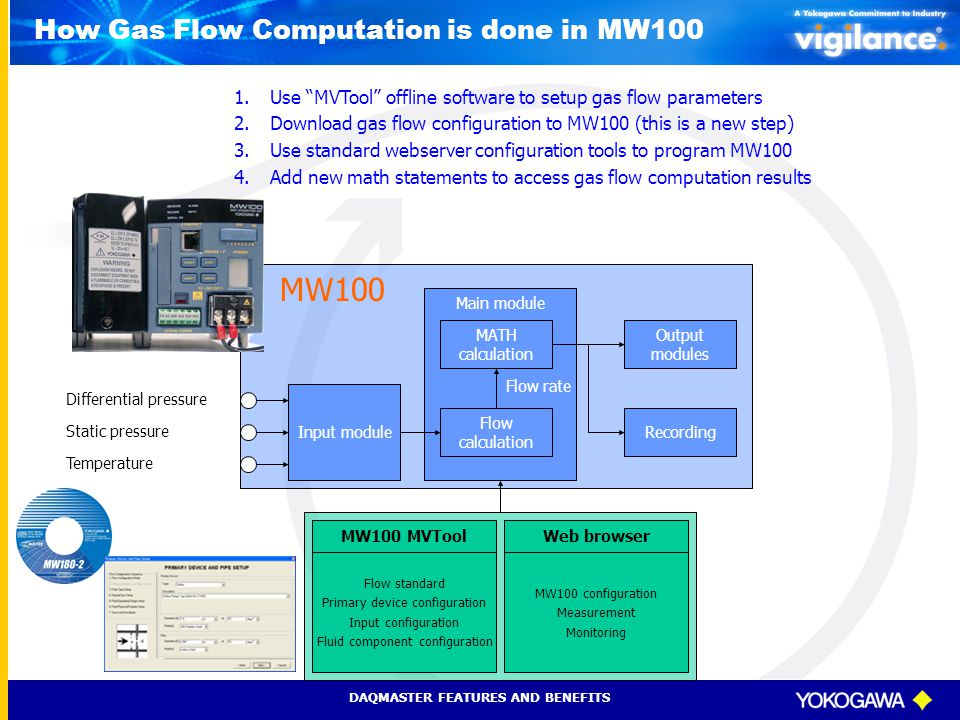 How Gas Flow Computation is done in MW100