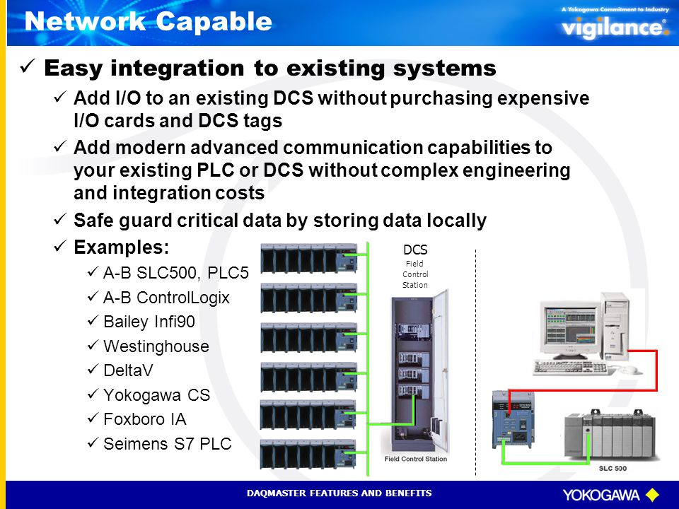 Network Capable Easy integration to existing systems