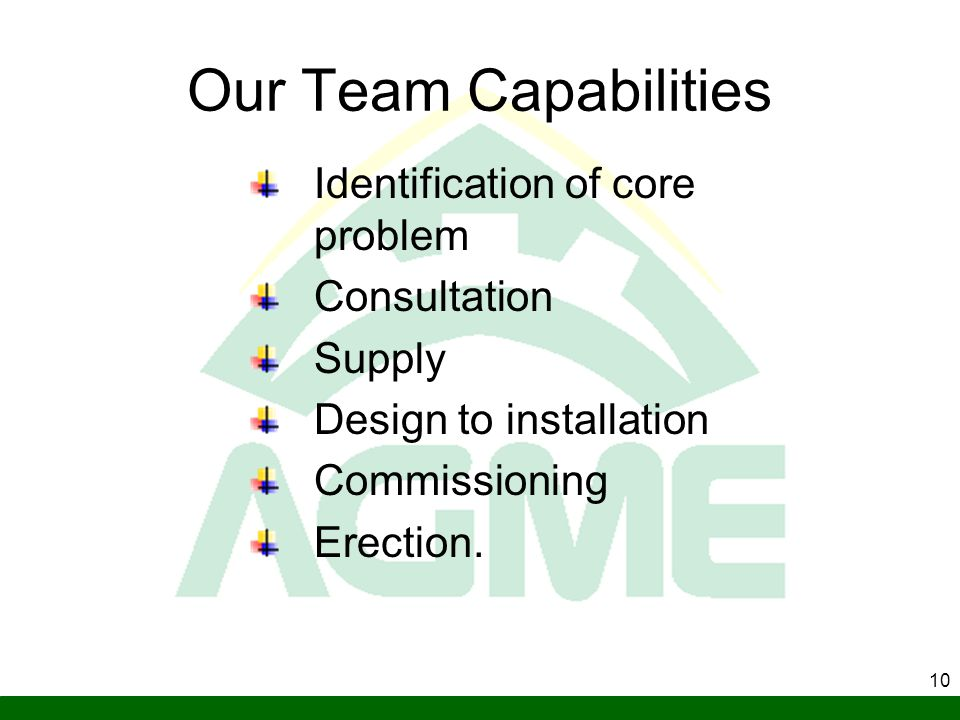 Our Team Capabilities Identification of core problem Consultation