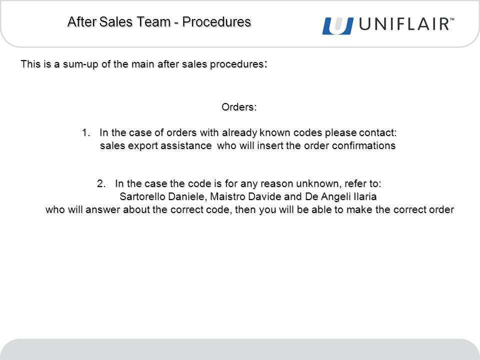 After Sales Team - Procedures