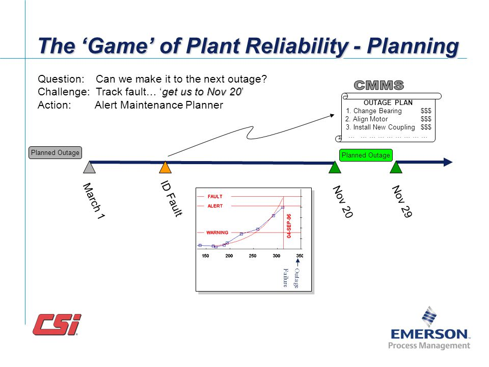 The 'Game' of Plant Reliability - Planning