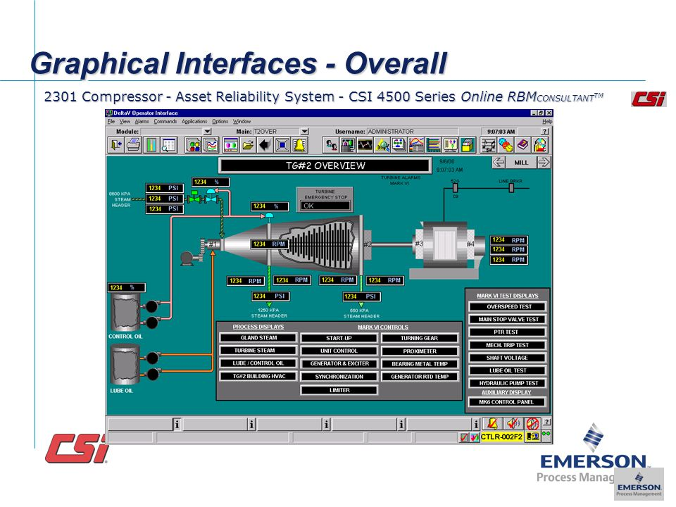 Graphical Interfaces - Overall