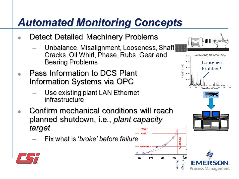 Automated Monitoring Concepts