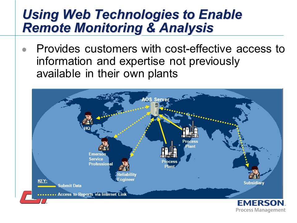 Using Web Technologies to Enable Remote Monitoring & Analysis