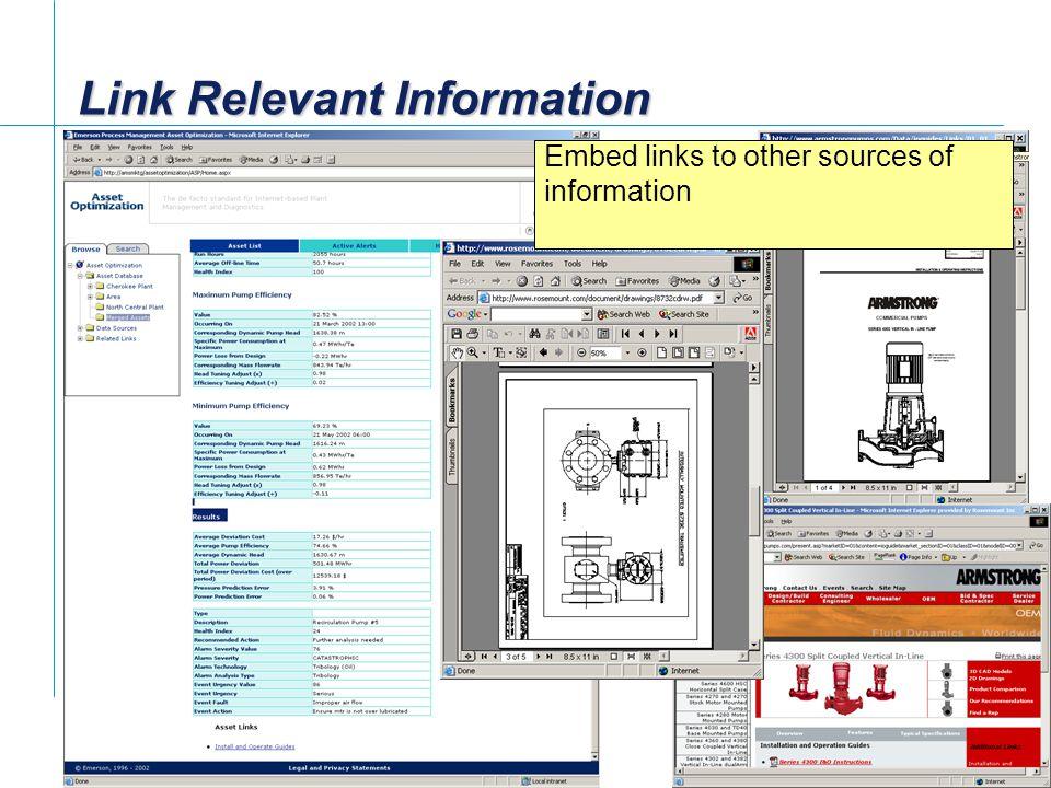 Link Relevant Information