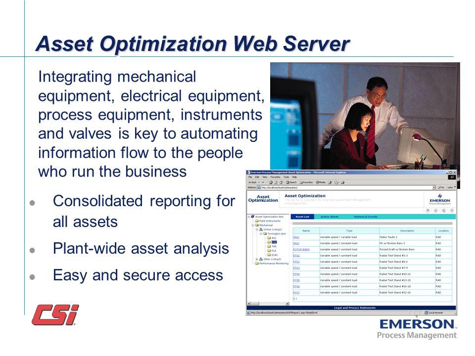 Asset Optimization Web Server