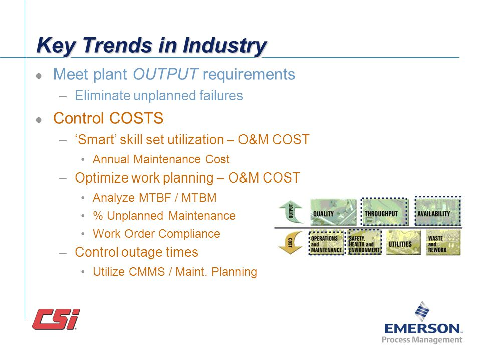 Key Trends in Industry Meet plant OUTPUT requirements Control COSTS