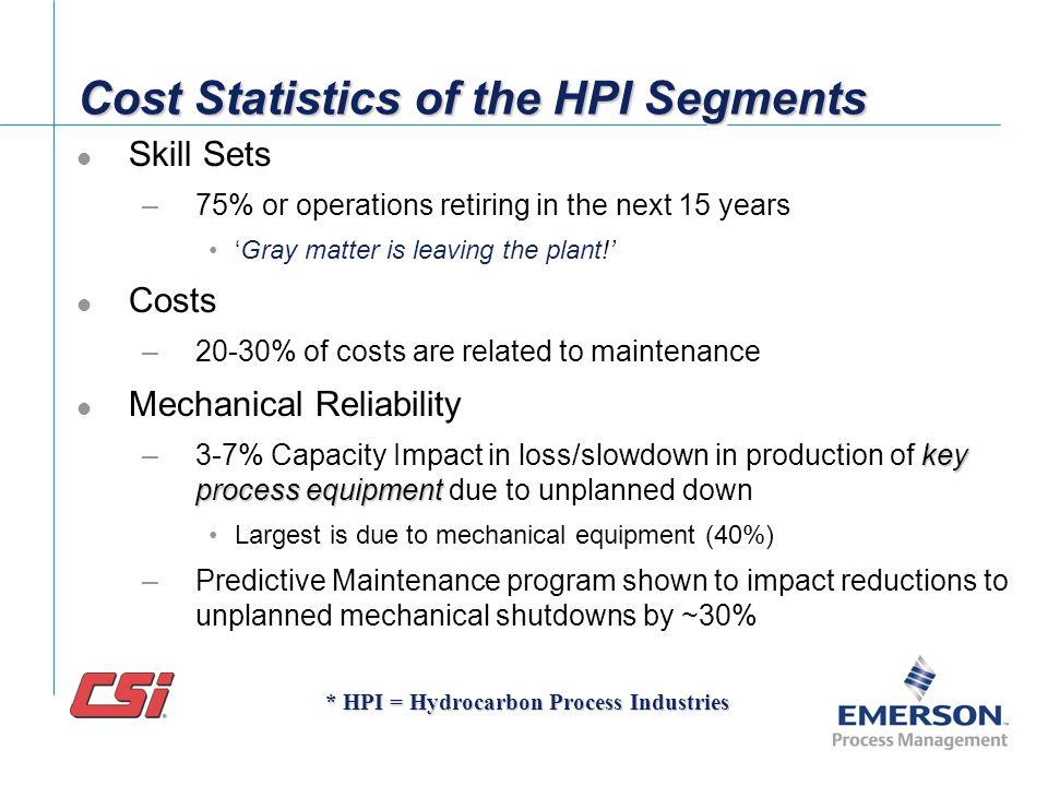 Cost Statistics of the HPI Segments