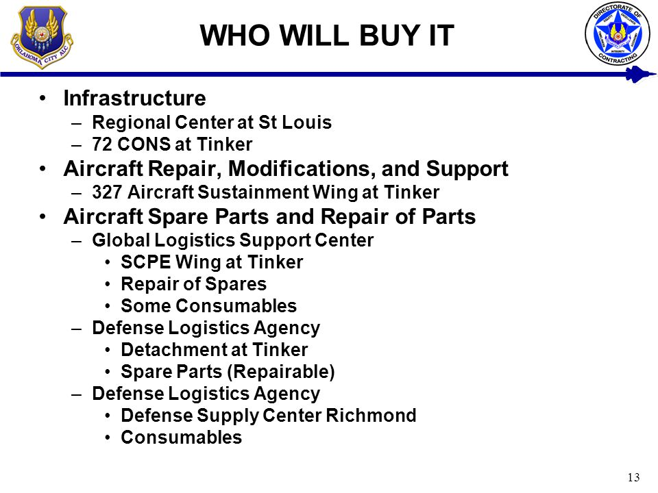 WHO WILL BUY IT Infrastructure