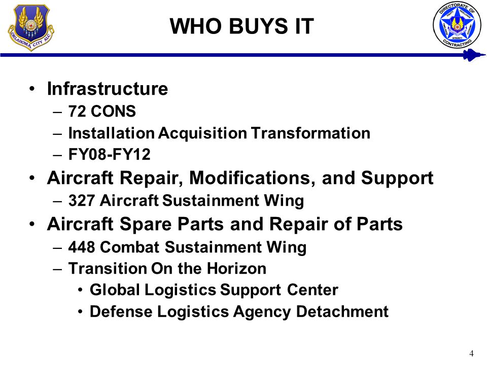 WHO BUYS IT Infrastructure Aircraft Repair, Modifications, and Support