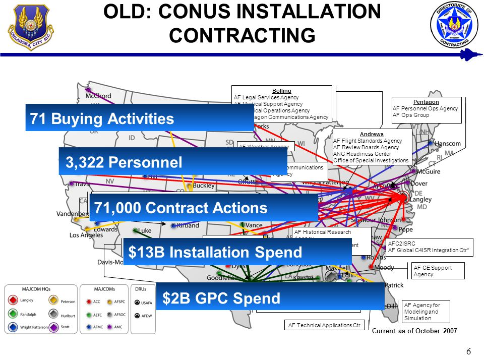 OLD: CONUS INSTALLATION CONTRACTING