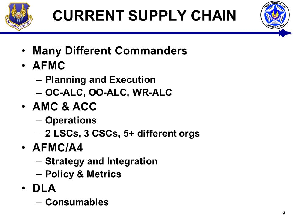 CURRENT SUPPLY CHAIN Many Different Commanders AFMC AMC & ACC AFMC/A4